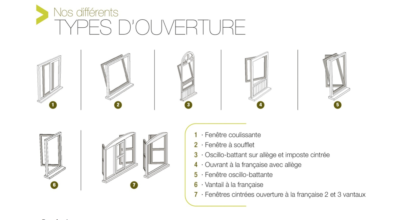 vente et installation de fenetre en pvc show room dans le 95. Black Bedroom Furniture Sets. Home Design Ideas